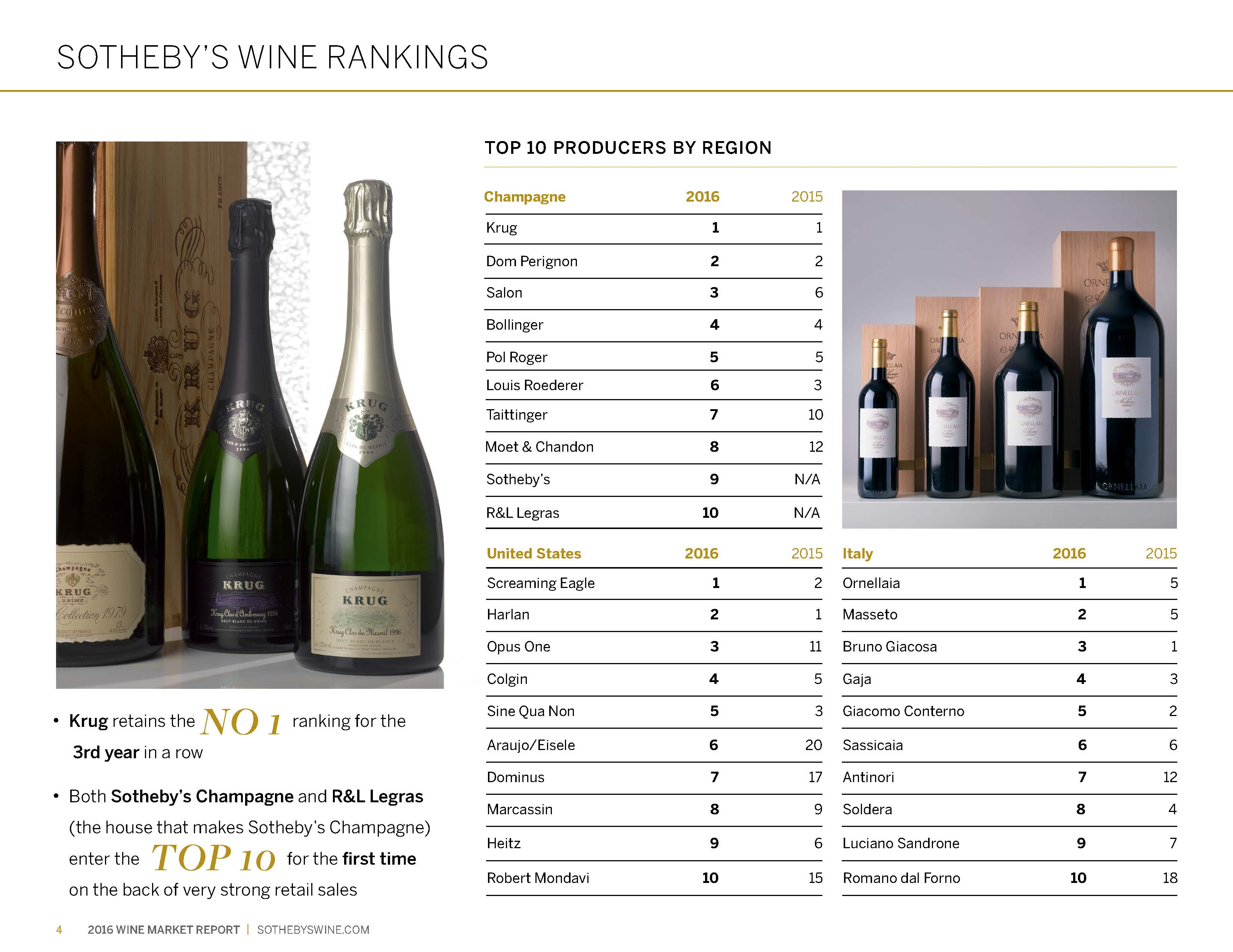 Sothebys Wine 2016 Annual Report